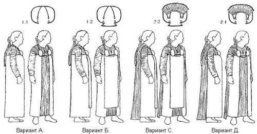 Viking clothing - authentic viking clothing, viking outfit, viking